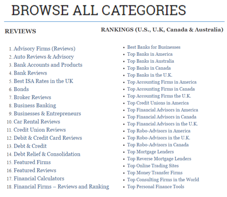 Browse All of AdvisoryHQ's Categories