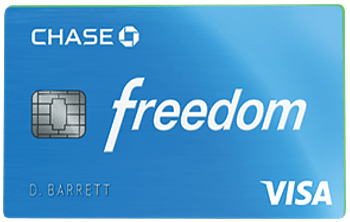 best-gas-credit-cards-min