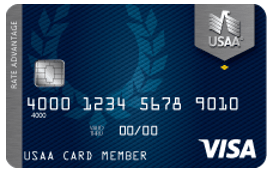 list-of-credit-card-companies-min