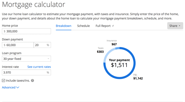 how much mortgage can you afford