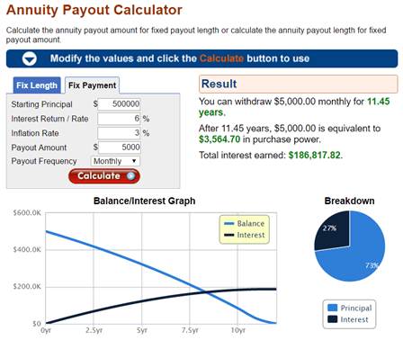 Retirement Annuity Calculator