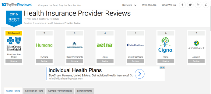 Affordable Health Insurance Plans & Companies | Guide | How