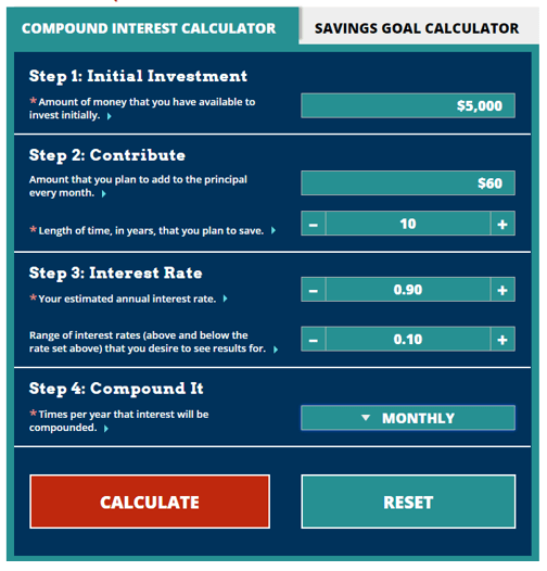 compounded monthly calculator
