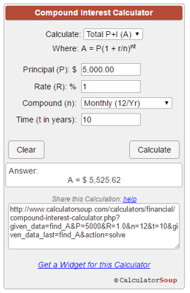 compound interest monthly calculator