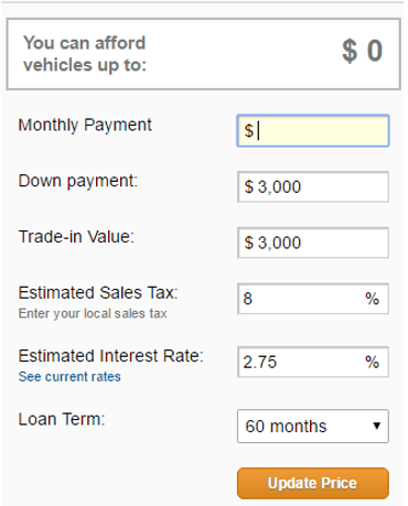 Used Car Loan Finance Guide What You Need To Know About Used