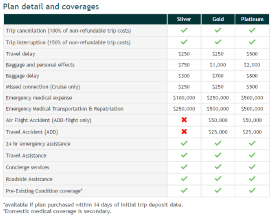 Buy Travel Insurance Online