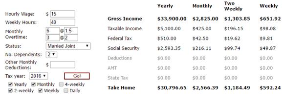 top 6 best gross income  u0026 pay calculators
