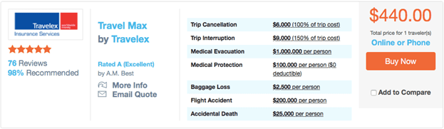 Compare Holiday Insurance