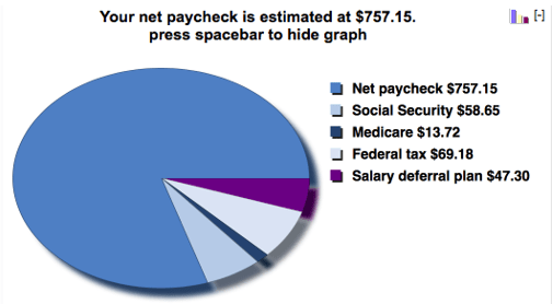 paycheck estimator calculator