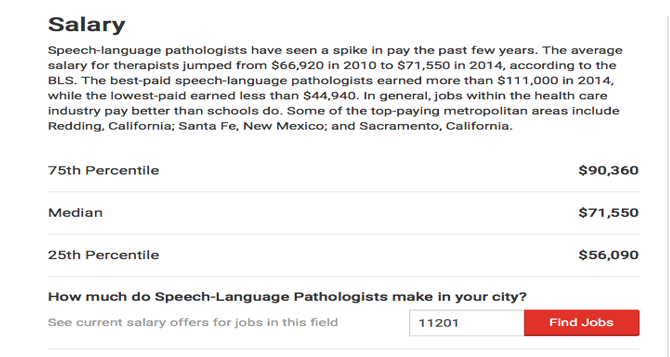 Speech-Language Pathology - most in demand jobs