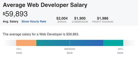 Web Developer - best work from home jobs