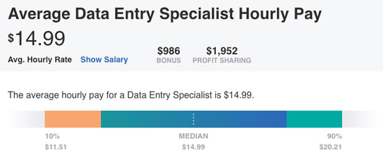 Data Entry Specialist - Top Work From Home Jobs