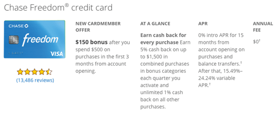 Chase Freedom® Card Review: The Basics