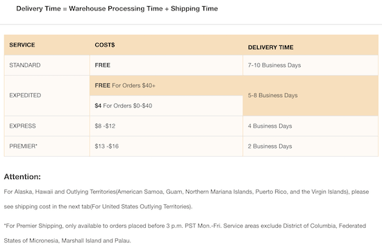 cupshe reviews: shipping times and delivery in the US