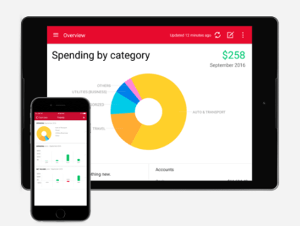 Personal Finance Apps by Quicken
