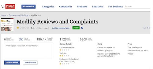 modlily complaints