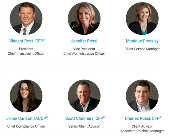 Intelligent Capitalworks - Team Members