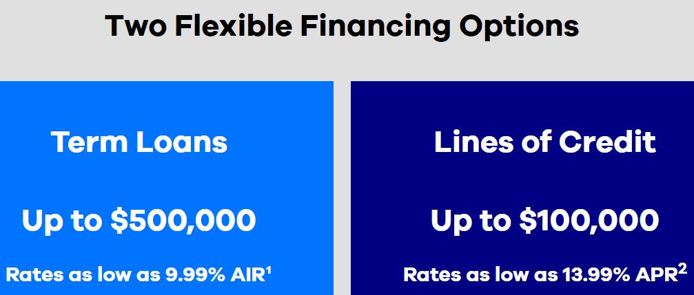 ondeck financing options