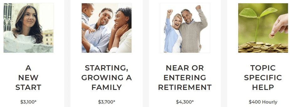 Investment Fees Comparison Example and Examples of Rates