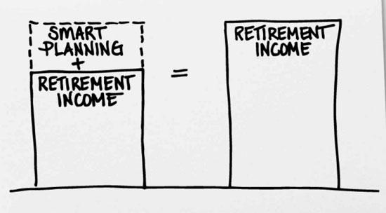 wealth management in scottsdale