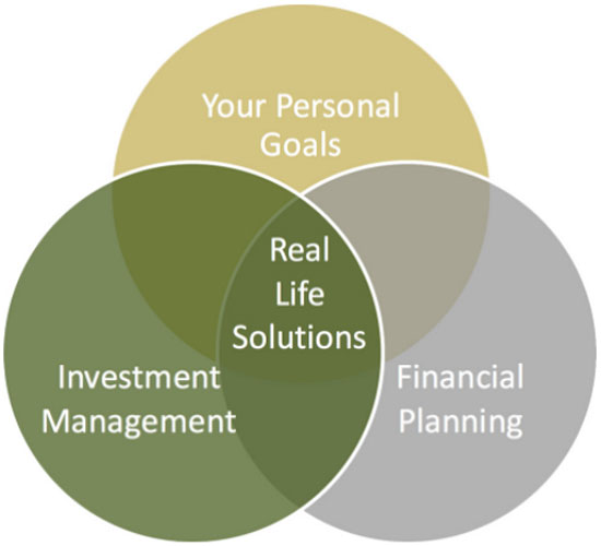 Real life solutions by financial advisors in maryland