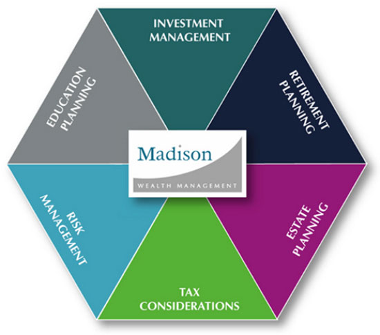 Madison Wealth Management's Specialities