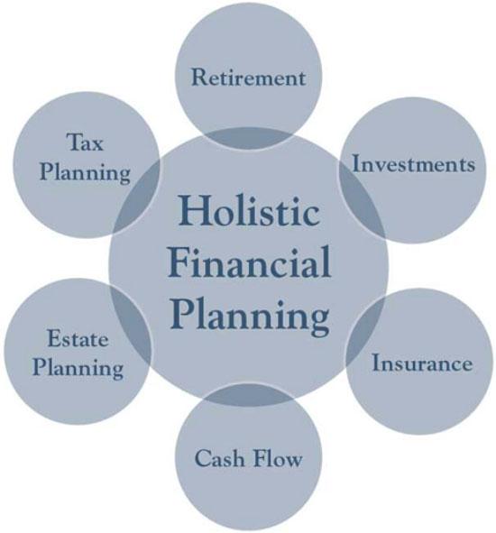 financial advisor in greensboro nc