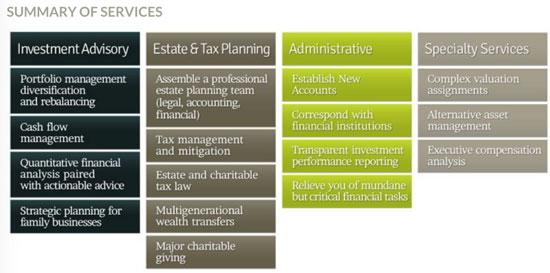 nashville financial planner